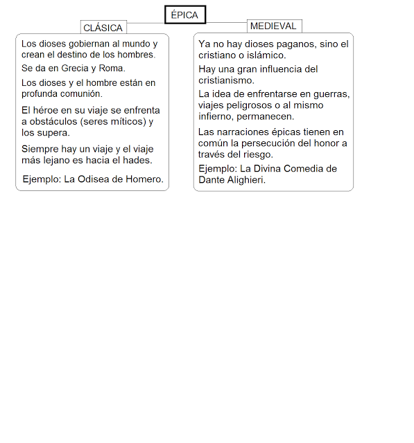 Actividades para lengua castellana prueba de espaol actividades para lengua castellana prueba de espaol fandeluxe Images