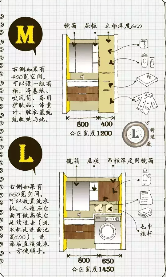 Pin By Peng511 On 物料 Space Design Laundry In Bathroom Design