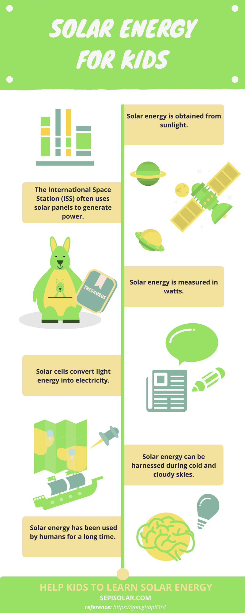 Solar Energy Facts For Kids Solar Energy For Kids Solar Energy Facts Solar Energy