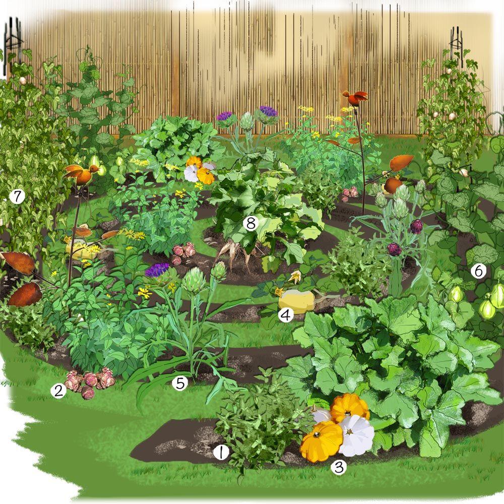 projet am nagement jardin potager original jardinage pinterest. Black Bedroom Furniture Sets. Home Design Ideas