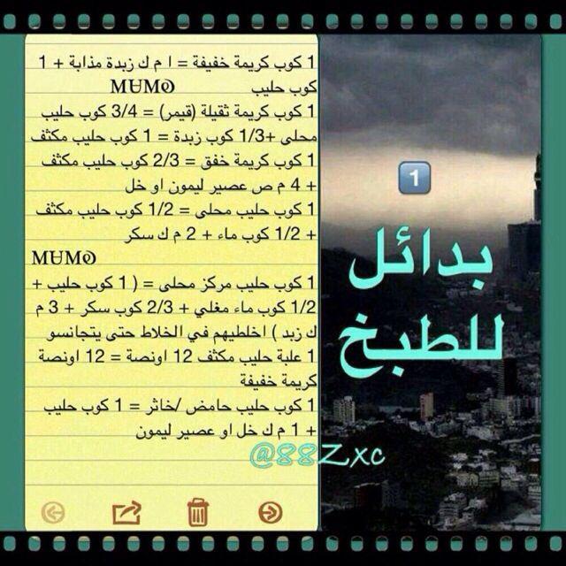 بدائل الطبخ ١ Arabic Food Save Food Cooking Basics