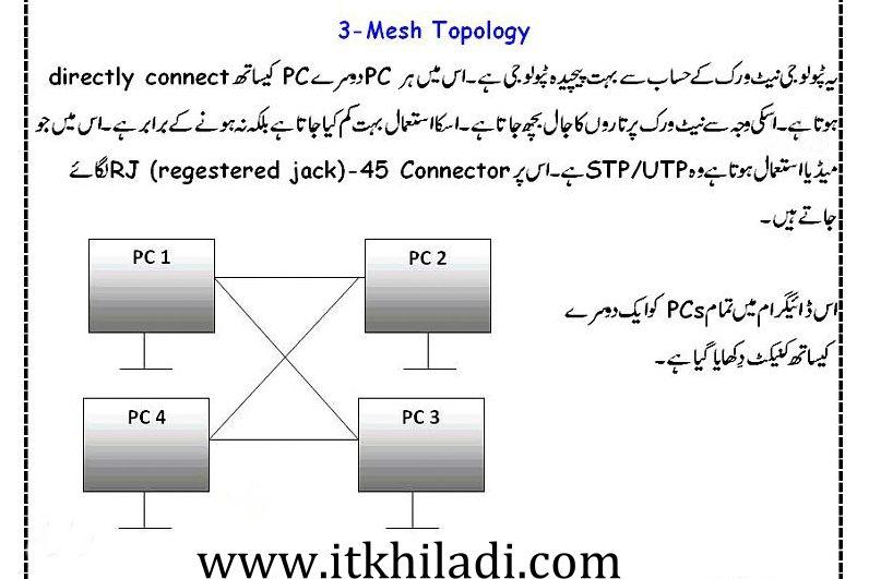mesh topology in urdu learn networking in urdu pinterest. Black Bedroom Furniture Sets. Home Design Ideas