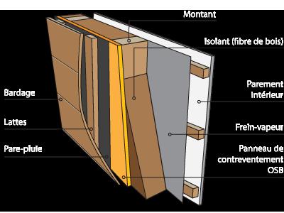 panneau ossature bois wikihouse container caravane pinterest ossature bois panneau. Black Bedroom Furniture Sets. Home Design Ideas