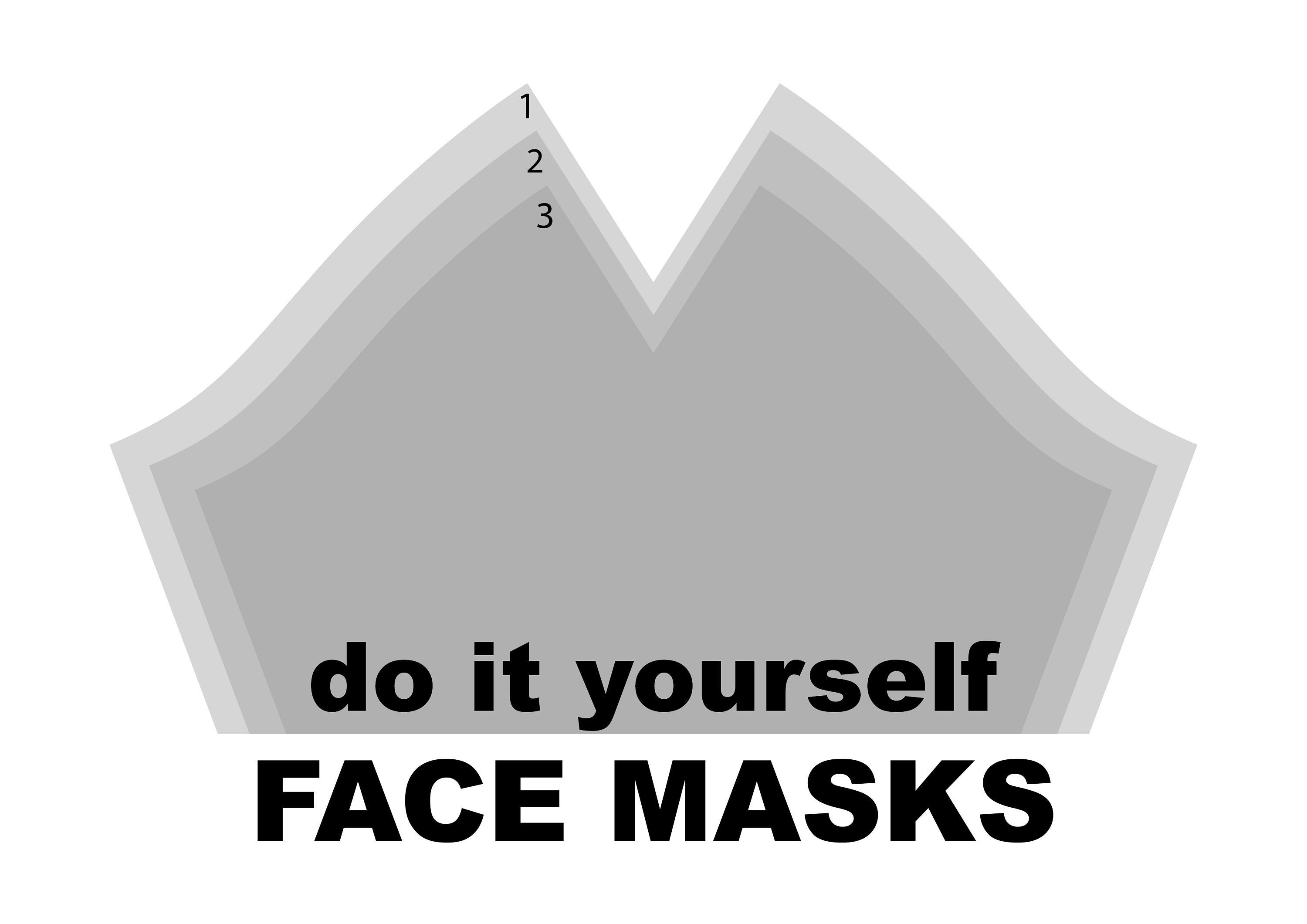VECTOR pattern FACE MASK, do it yourself, ai, eps, pdf