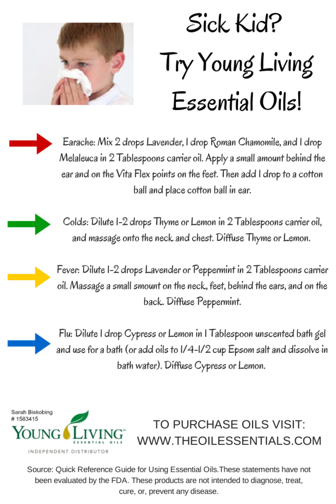 Yleo S How To Guide For Sick Kids Essential Oils For Babies Essential Oils For Kids