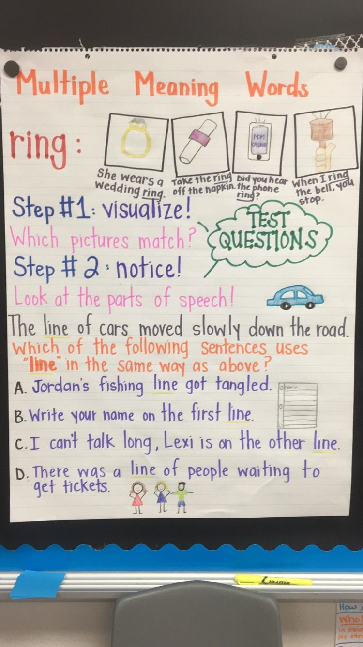 Multiple meaning words anchor chart   Multiple meaning words activities [ 1334 x 750 Pixel ]