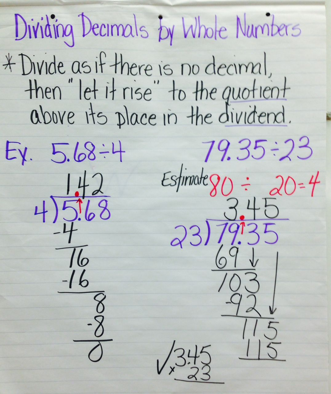 dividing decimals by whole numbers anchor chart | educational charts