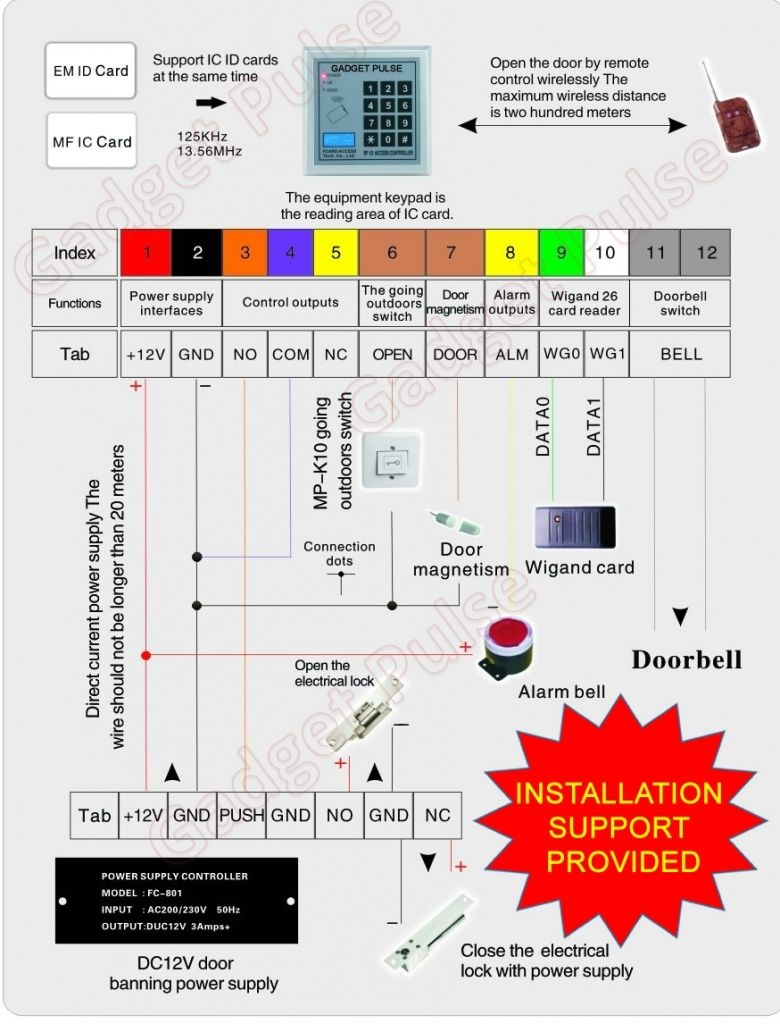hid access wiring diagram wiring library hid circuit diagram hid access wiring diagram [ 780 x 1024 Pixel ]
