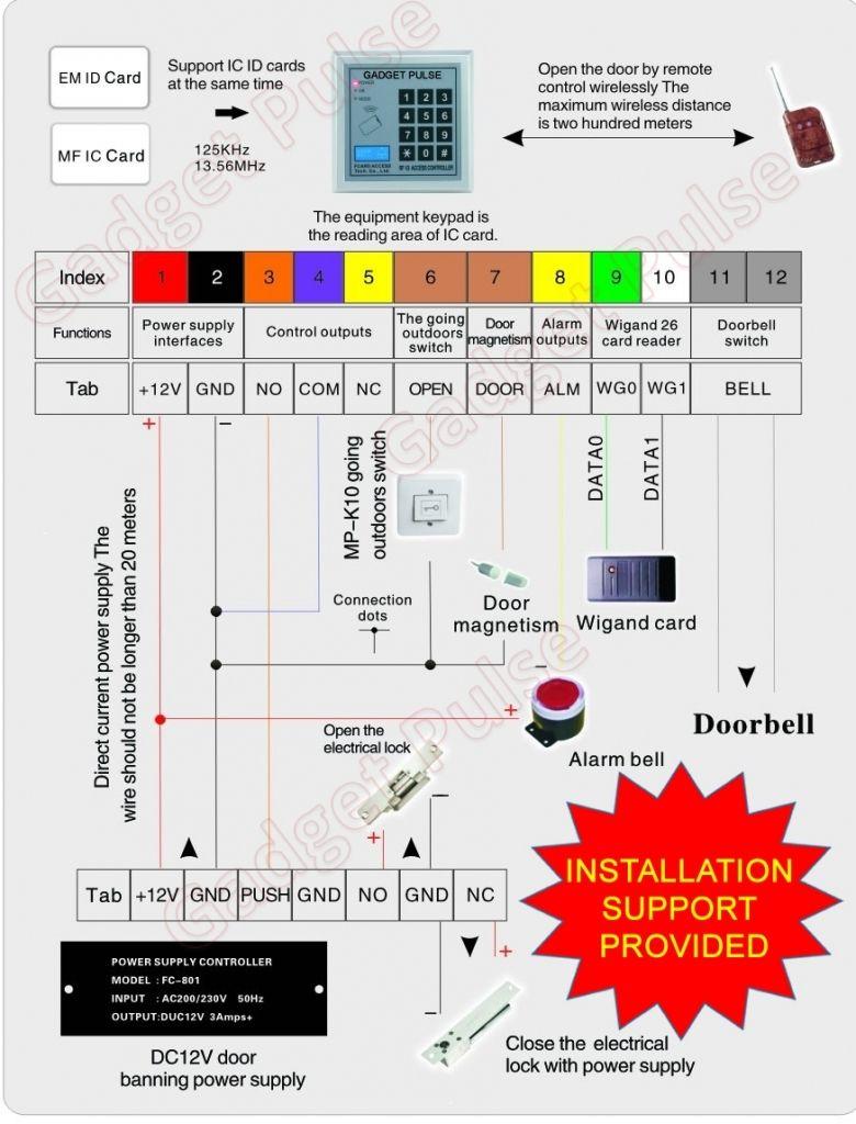 medium resolution of hid access wiring diagram wiring library hid circuit diagram hid access wiring diagram