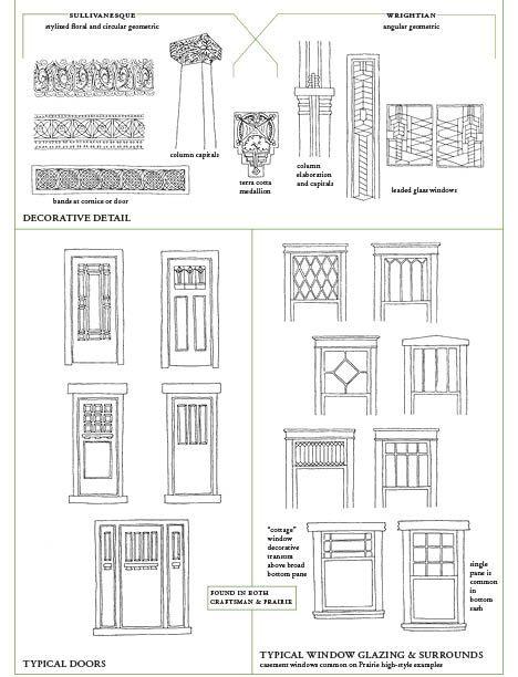 Prairie style decorative details, including capitals