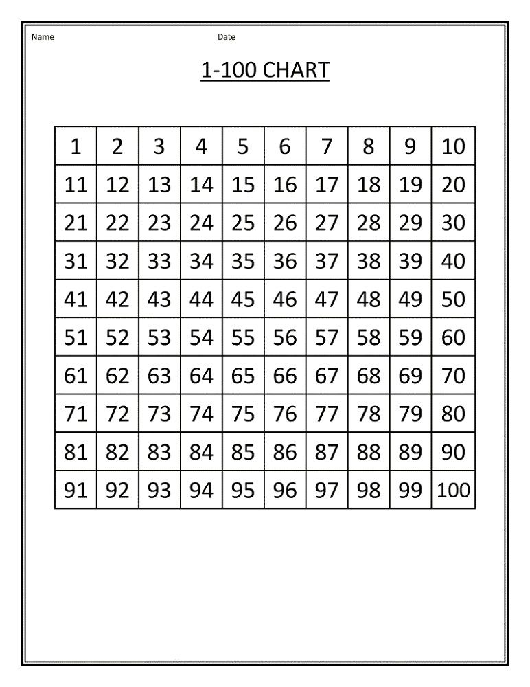 Printable Charts Of Number 1 100 For Kids 100 Chart Printable Math Practice Worksheets Printable Chart