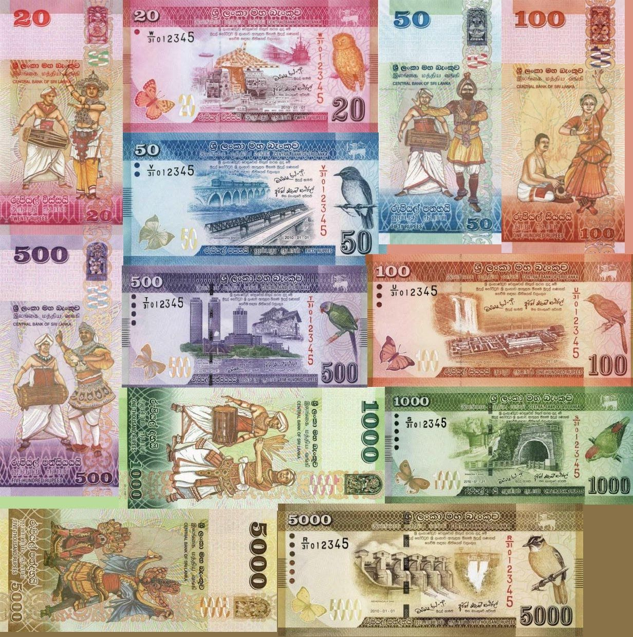 Sri Lanka Currency