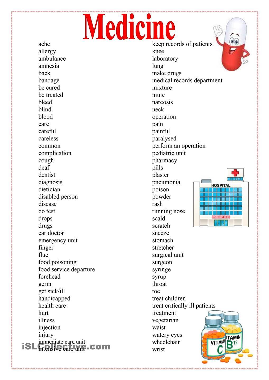 Medicine Health Medical Words Medical Technology Medical Marketing [ 1440 x 1018 Pixel ]