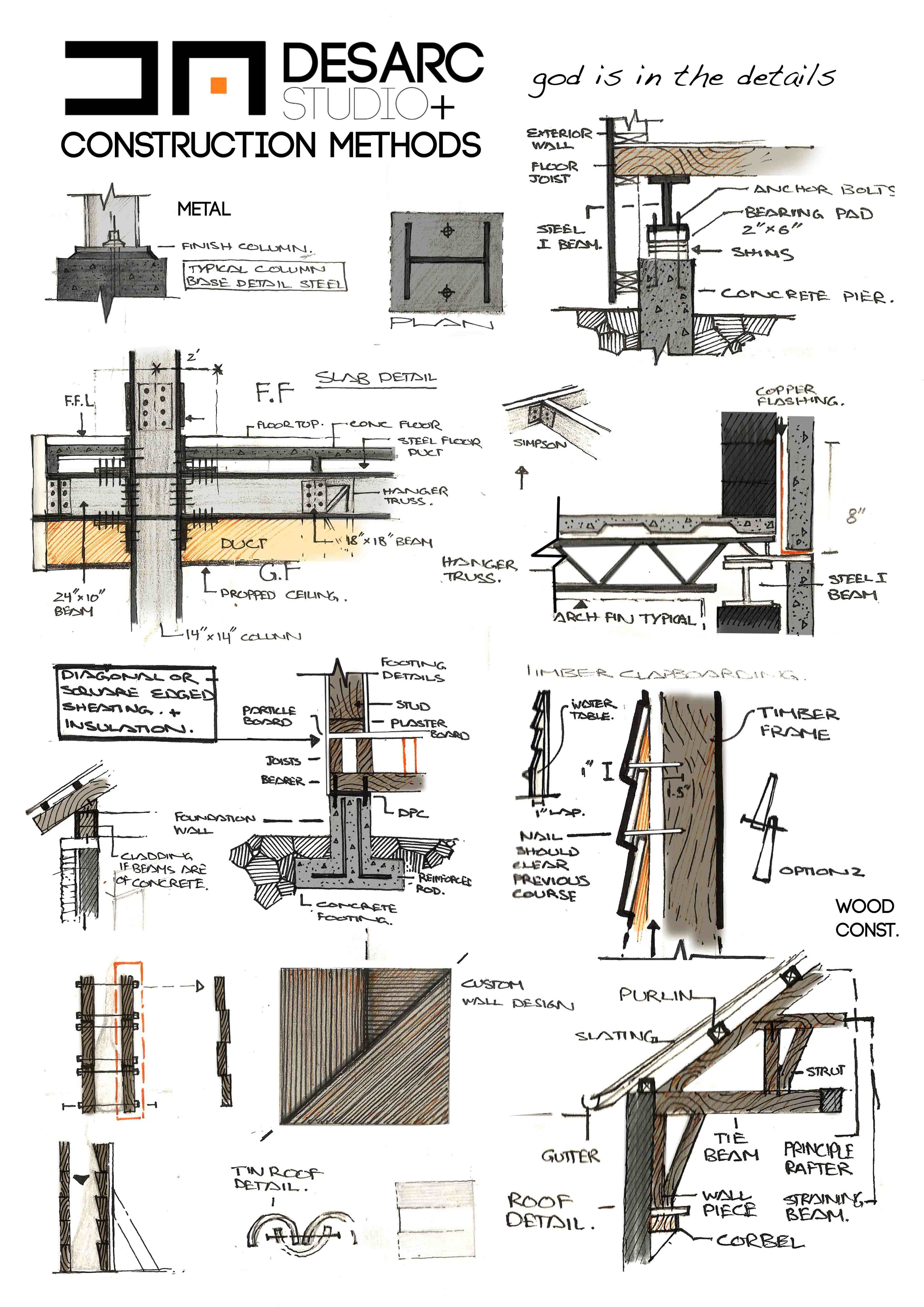 A compilation of different project types encompassing for Architectural concepts types