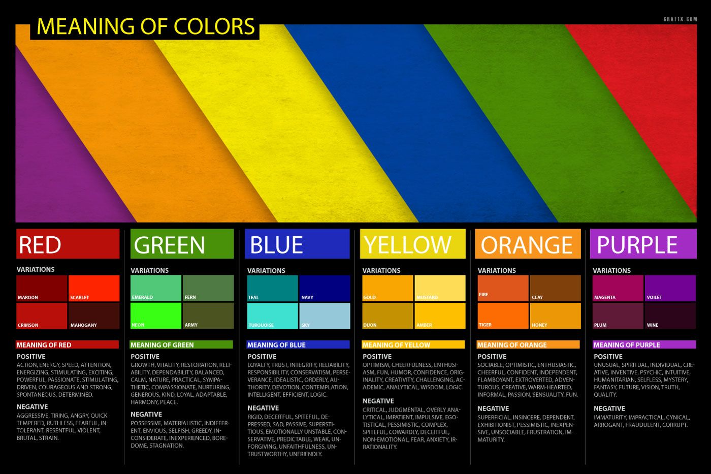 Color Meanings Emotion Psychology Poster Of Red Green Blue Yellow Orange Purple Color Meanings Purple Meaning Color
