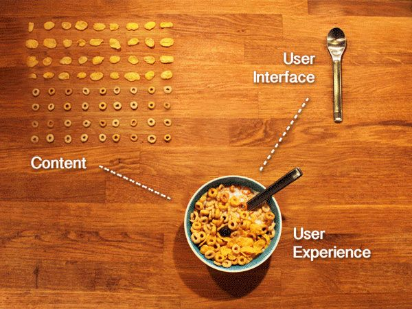 ux-cereal-01 | gr★phic-inf◈graphic | Pinterest | Ui ux