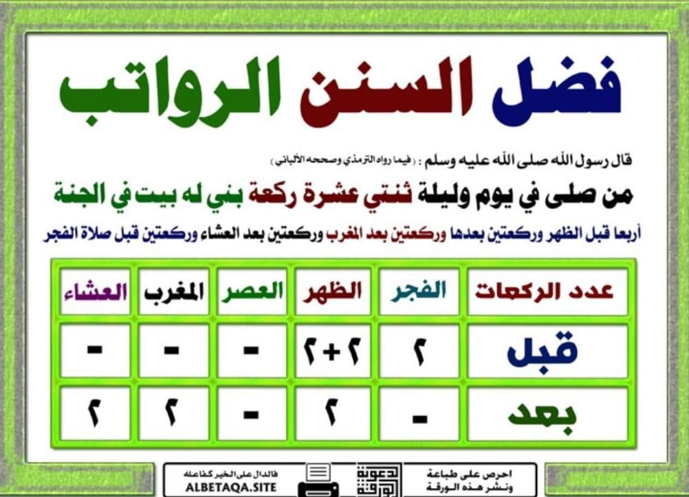 Pin By Ali On البطاقه الدعويه Quran Quotes Verses Quran Quotes Quran Tafseer