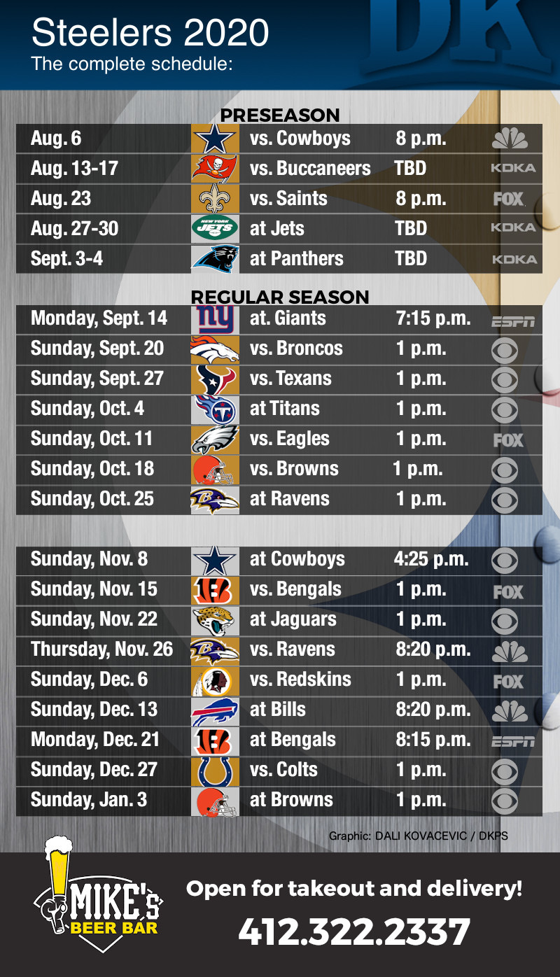 Pin By Steelers Nation On Steelers In 2020 Steelers Schedule Steelers Steelers And Browns
