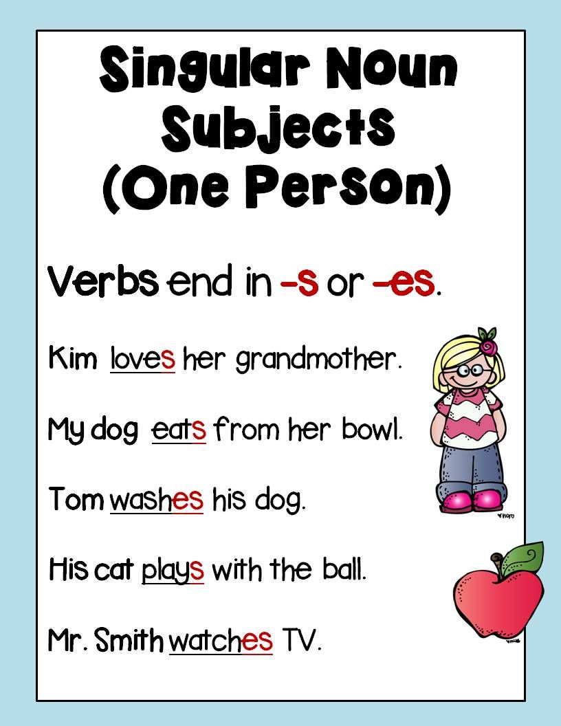 SINGULAR and PLURAL NOUNS with MATCHING VERBS INTERACTIVE mini-lesson  Common Core Aligned. CCSS.ELA-LITERACY.L… | Singular and plural nouns, Singular  nouns, Plurals