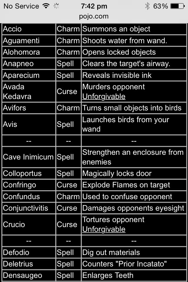 Spells if Harry Potter