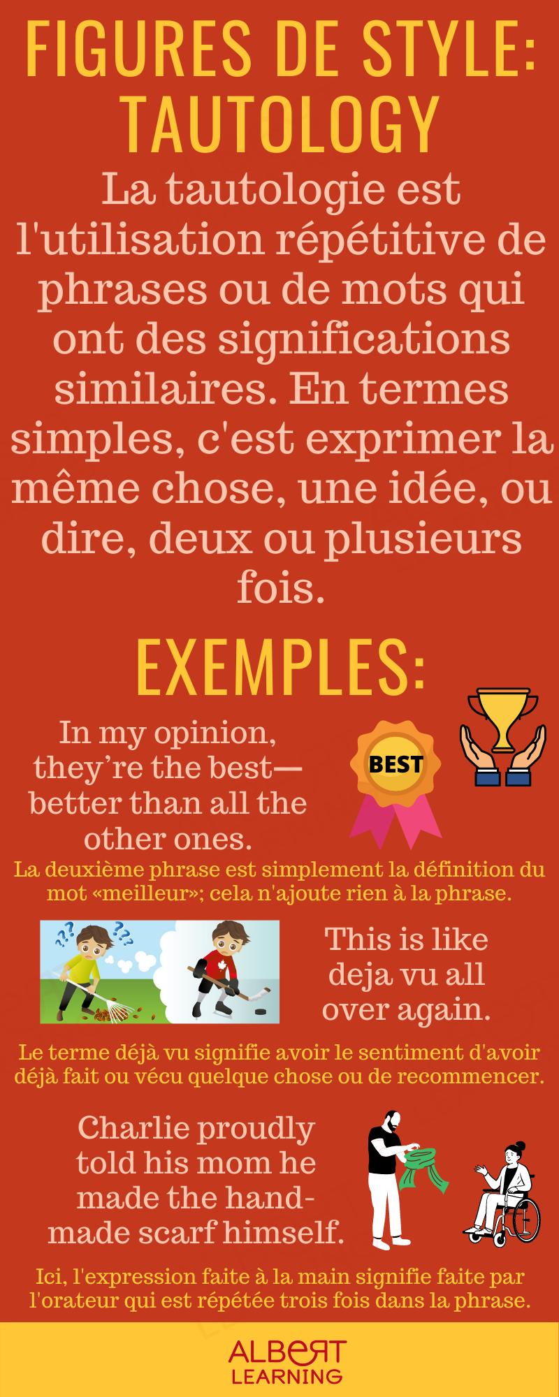 Qui Plus Est En Anglais : anglais, Figures, Style:, Tautology, Apprendre, L'anglais,, Langue,, L'anglais, Ligne