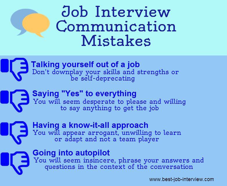 Behavioral Based Interview Questions for 7 Key Behaviors Job