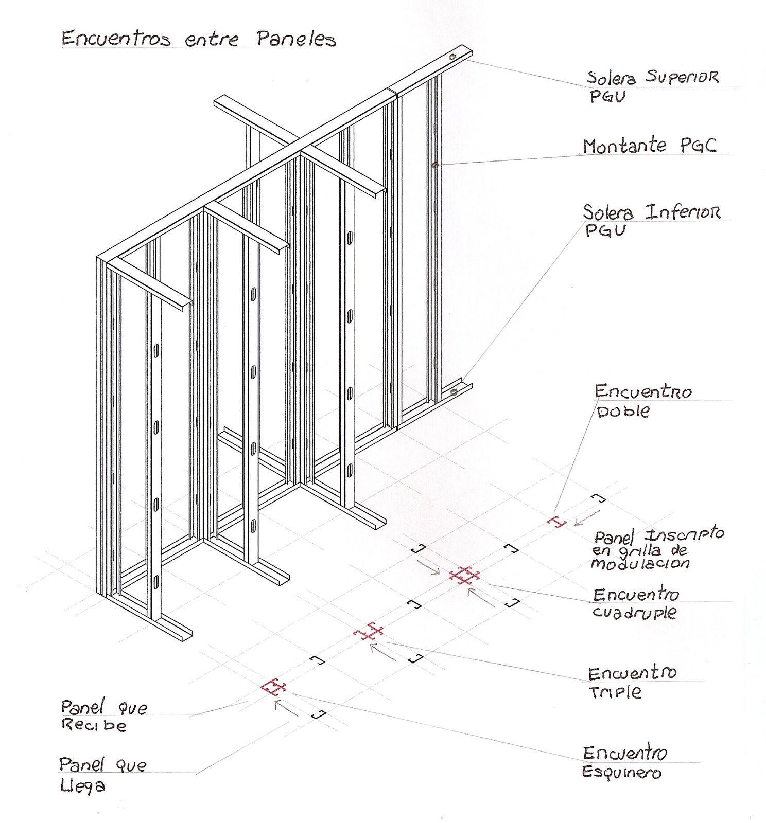 Construcciones paneles building technology for for Medidas perfiles pladur
