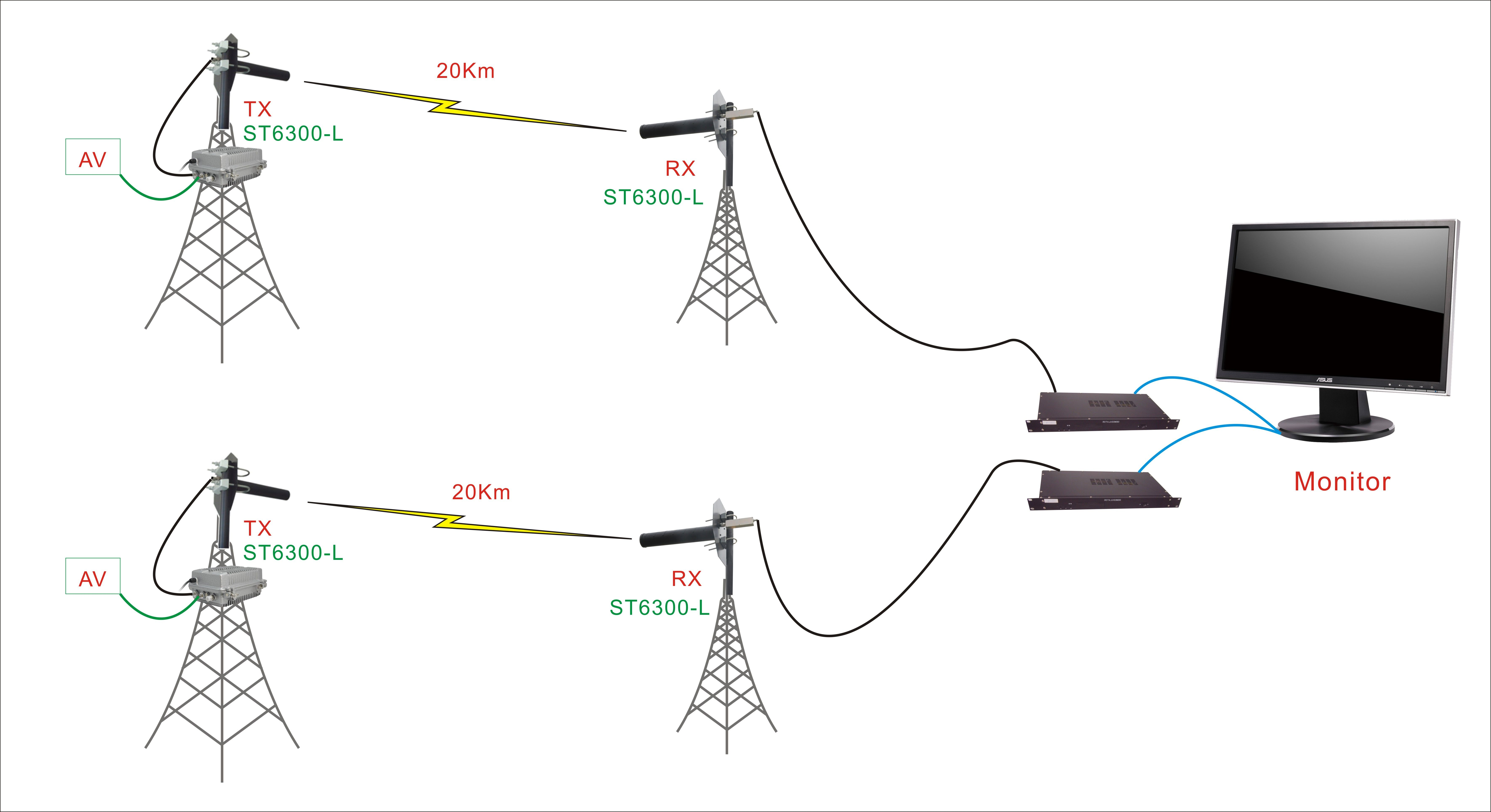 Microwave Transmitter And Receiver Bestmicrowave