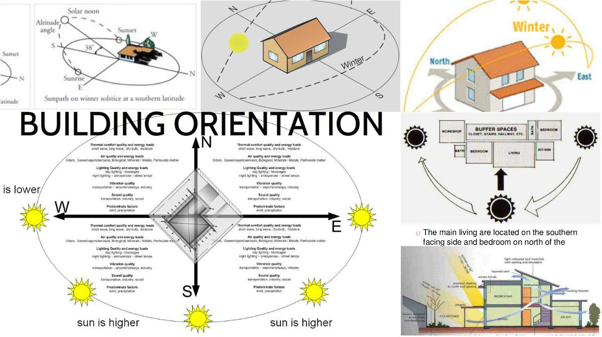 How Important Is The Building Orientation In Hot And Dry