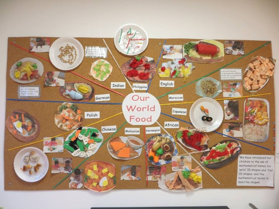 Introducing different food from different countries for children to explore many variety types - Different types of cuisines in the world ...