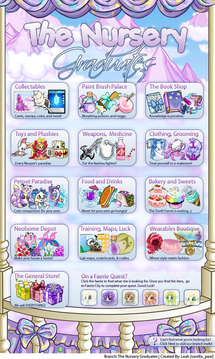 47++ Neopet stamp info