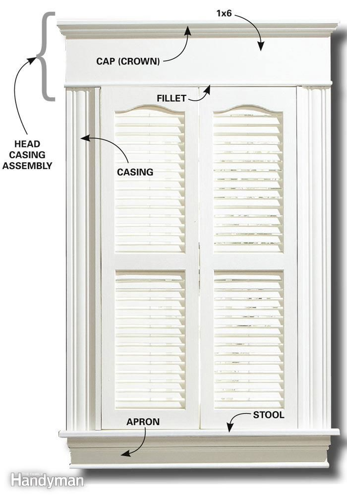 Simple Window Trim And Door Trim Guide Ideas For Home