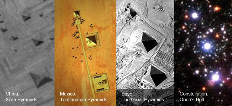 The Orion Correlation 3 Fascinating Ancient Structures Connected