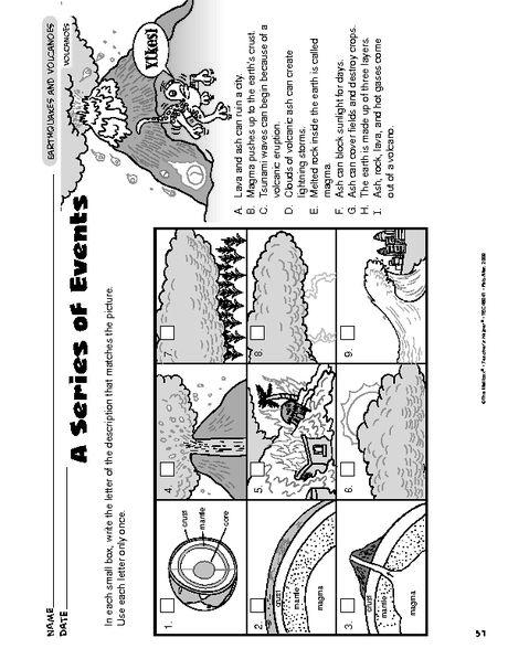 Placeholder Volcanoes For Kids Pinterest Plate Tectonics