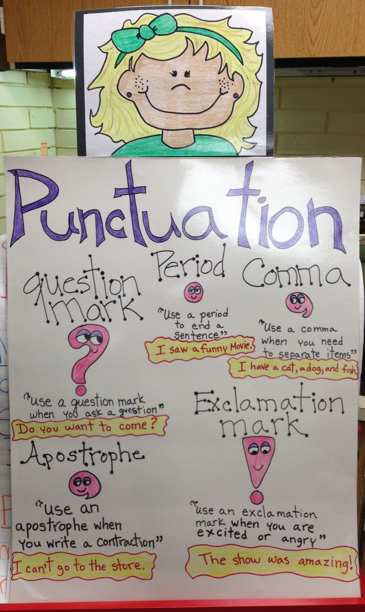 Use This Simple Punctuation Poster To Help You Understand