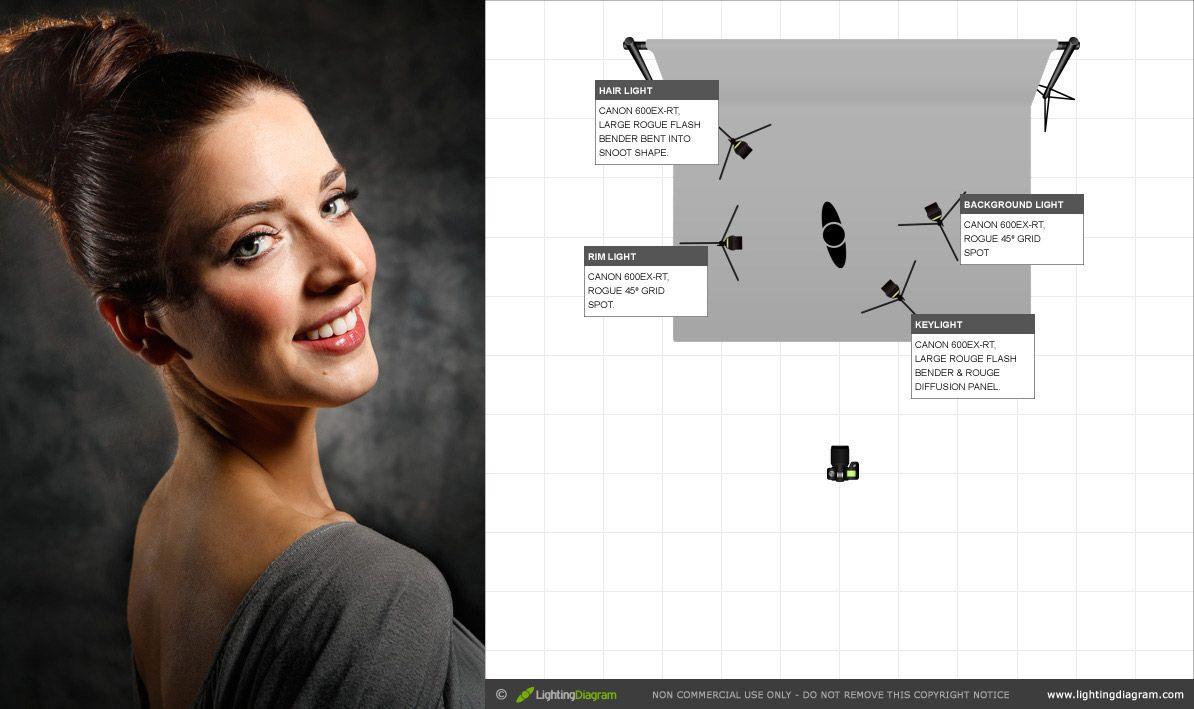 Multiple speedlite portrait setup using Rogue Flashbenders   Neil vN    tangentsmultiple speedlite portrait setup using Rogue Flashbenders   Neil  . Glamor Lighting Setups. Home Design Ideas