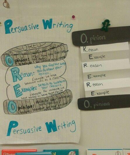 OREO persuasive writing Anchor Charts I\u0027ve Made Pinterest
