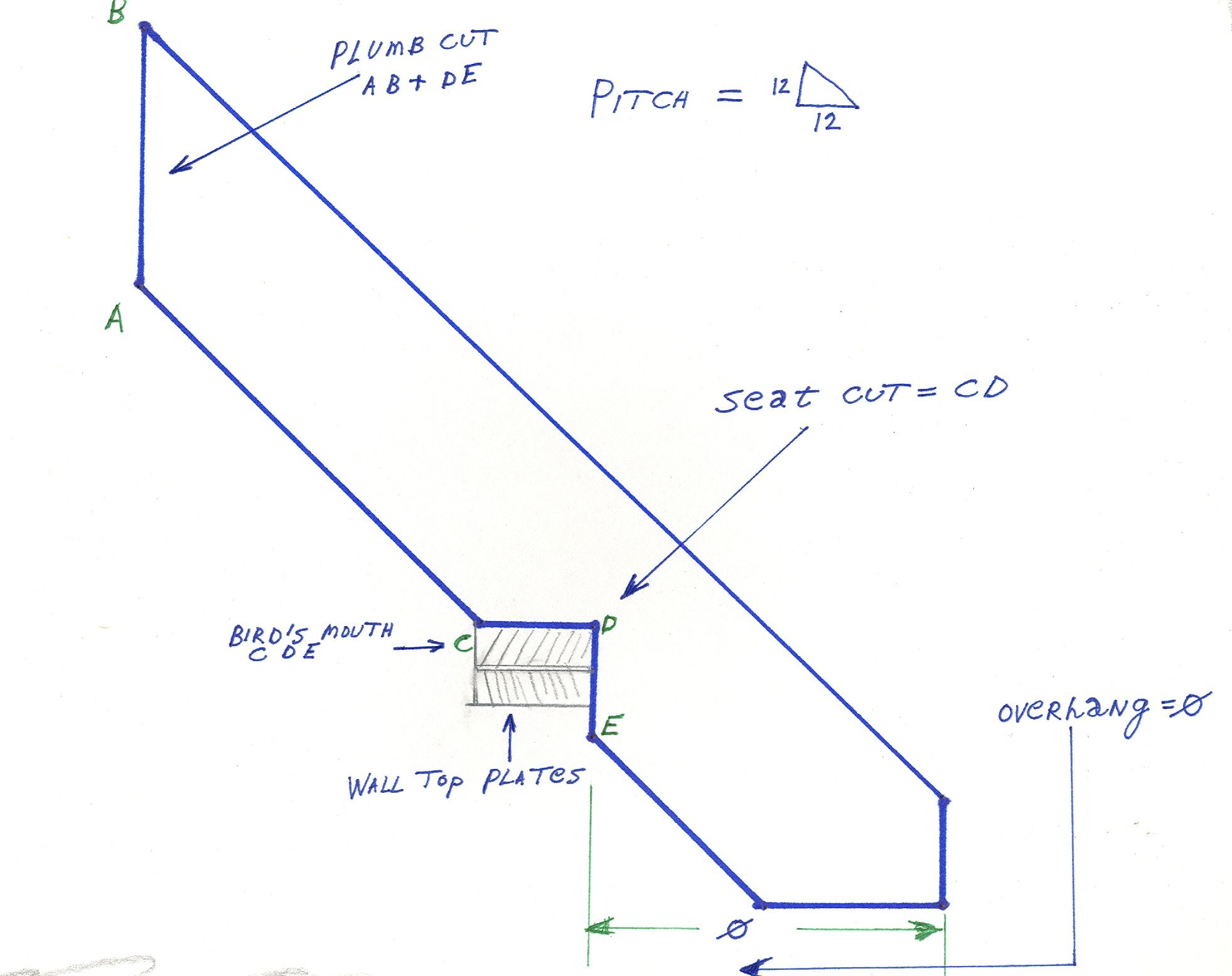 Common Rafter 12 on 12 pitch Roof design, Roof, Rafter