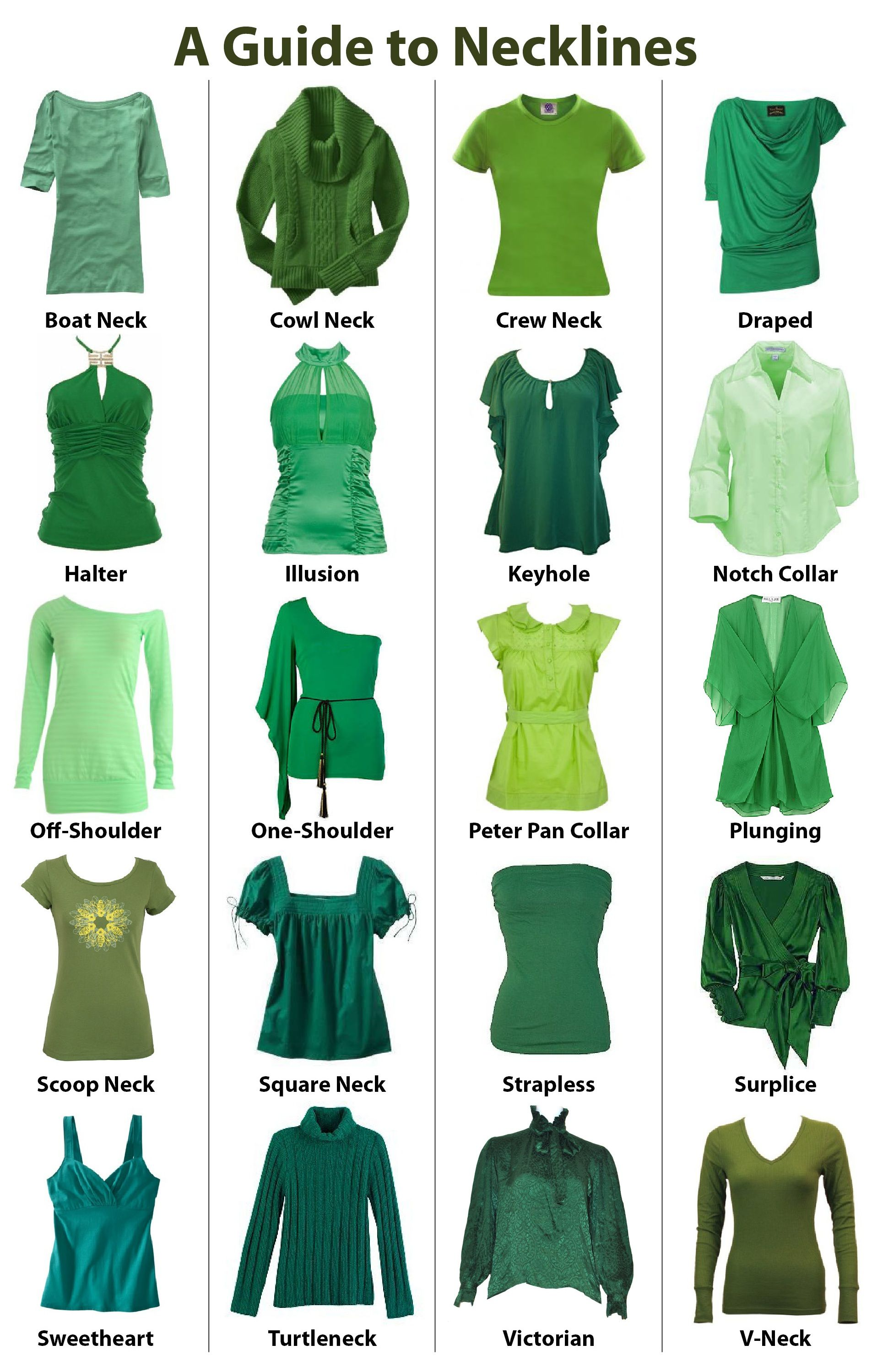 2bde1c3b74f76d A Guide to Necklines - good to know! All the different types can be  confusing.  )