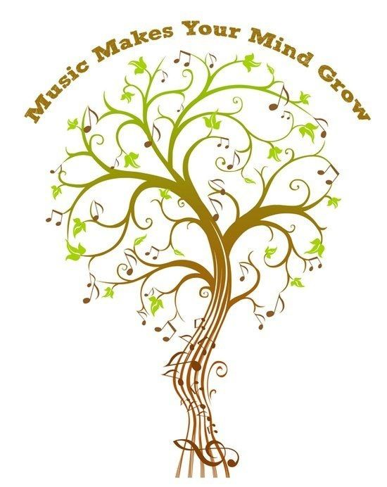 Image result for music tree