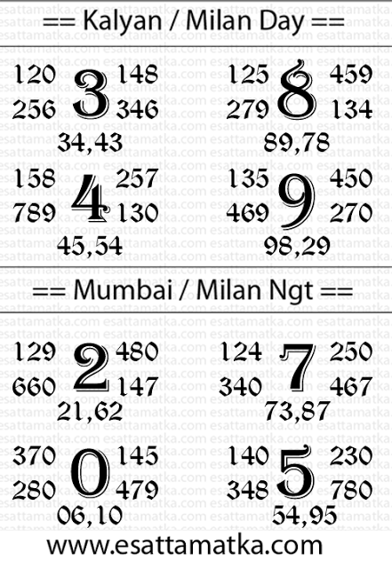 Satta Matka Chart For Kalyan Main Milan (Date-18-Jan-16) | tgg