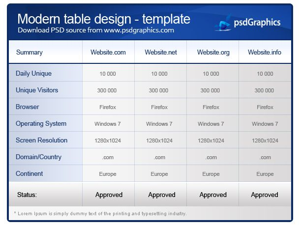 Modern Table Design Psd And Html Template Free Web Ui