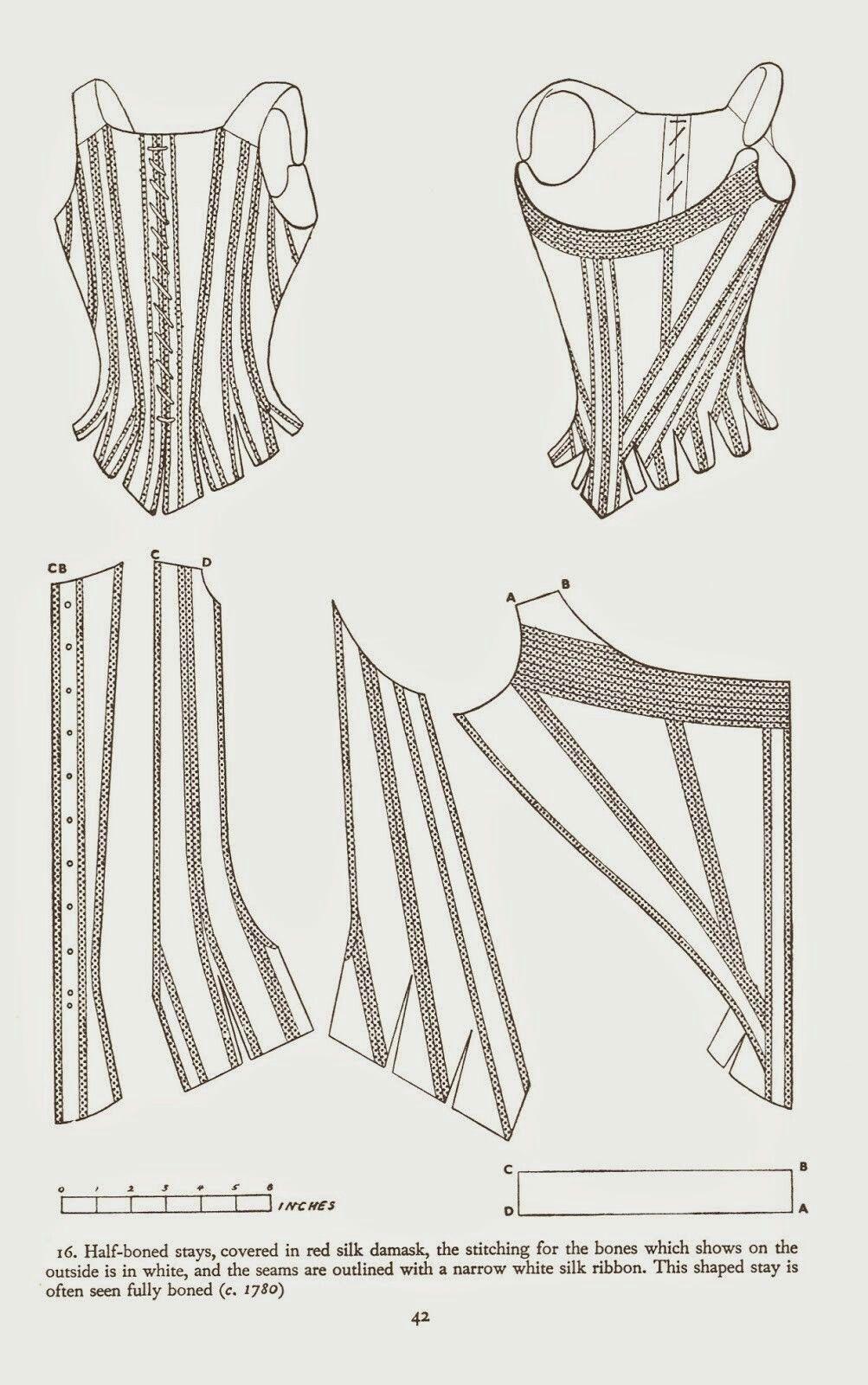 Pin von Marysia Bołdok auf 1730-70s undergarmamnts | Pinterest