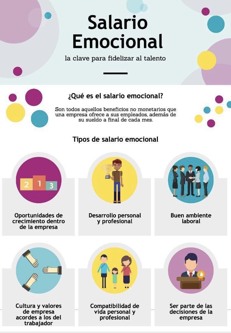 Salario Emocional   Man of Business   Pinterest   Salario, Emocional ...