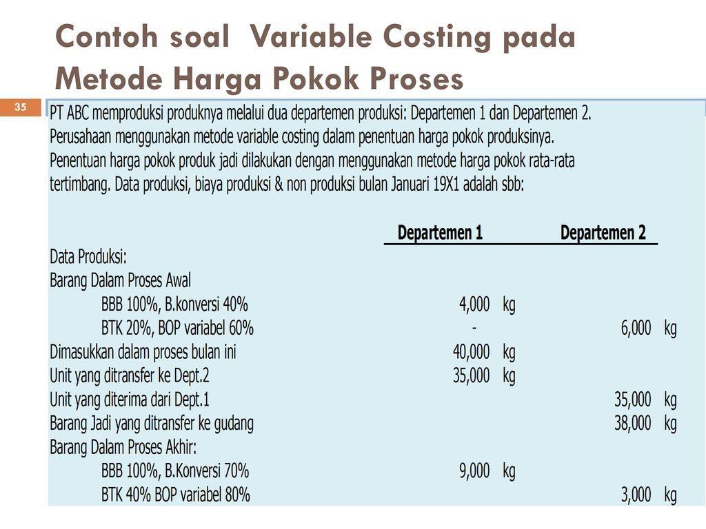 Contoh Soal Harga Pokok Produksi Metode Variable Costing Di 2021 Abc Akuntansi Biaya Produk
