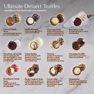 Godiva Truffles Chocolate Bonbons Recipe Dessert Truffles Chocolate Truffles