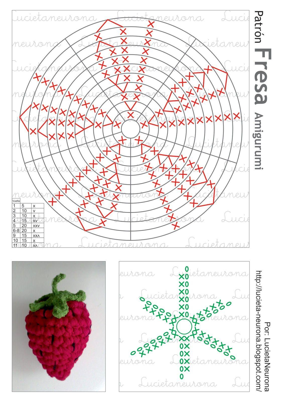 Strawberry Fruit Diagram Honeywell Rth3100c Thermostat Wiring Patrón Fresa Crochet Pattern Fresas