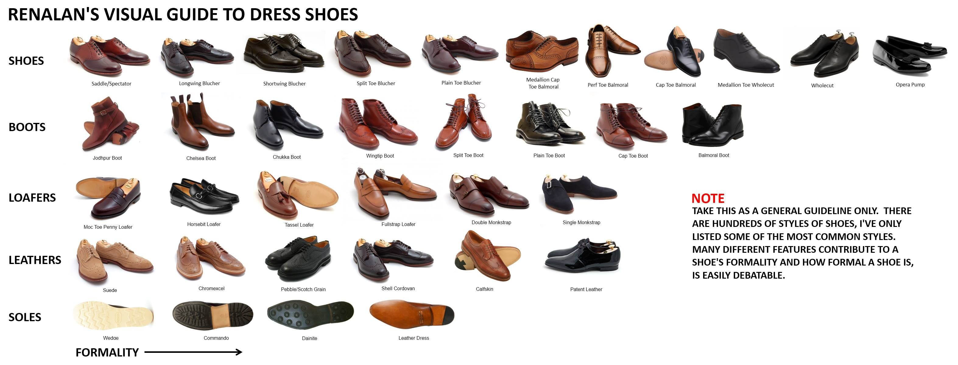 Mens of Types dress shoes pictures photo