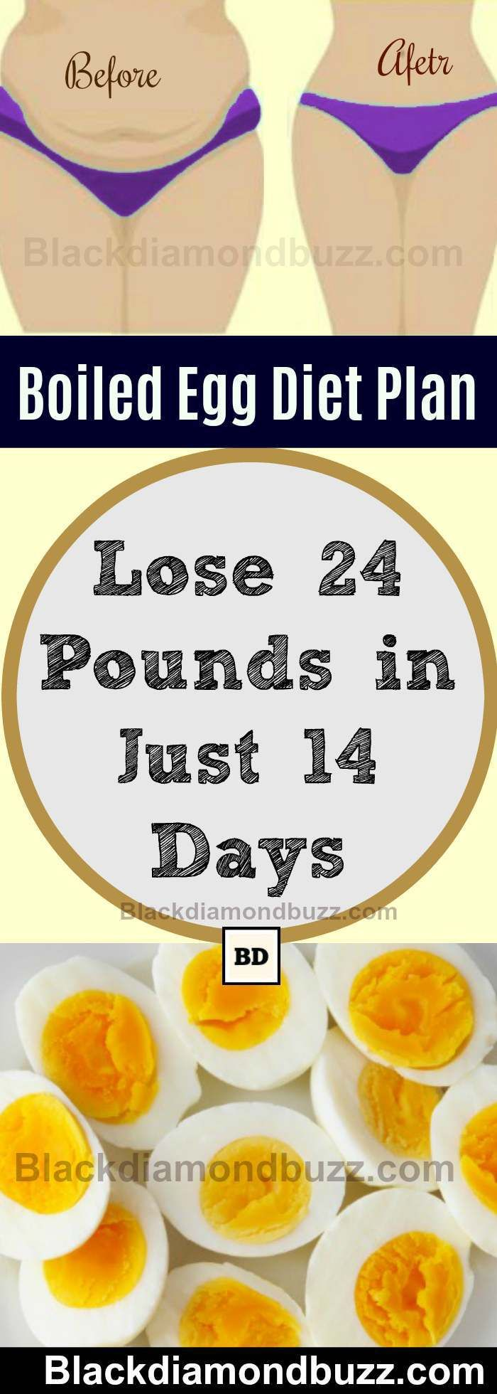 weight loss difficulties thyroid