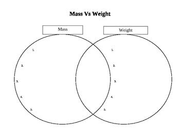 Compare And Contrast Mass Weight Venn Diagram 2003 Toyota Celica Radio Wiring One Page Comparing Vs Good For Physical Science Teacher